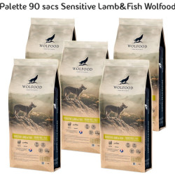 Palette 90 sacs Sensitive Lamb&Fish 14kg Wolfood