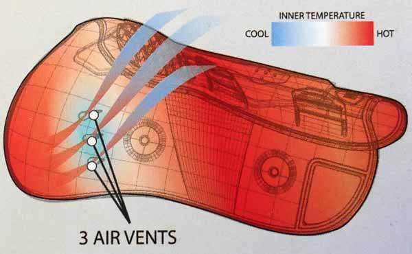 ventilation guêtres Carbon Air tendon Zandona