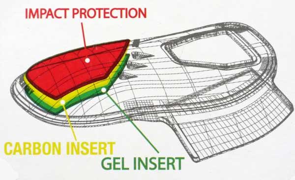 3 couches protège-boulet Carbon Air Tendon
