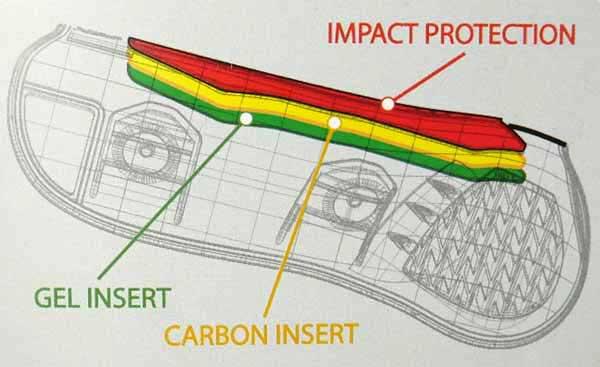 3 couches guêtres Carbon Air tendon Zandona