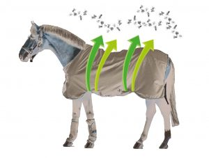 Technologie anti mouches vamoose Horseware
